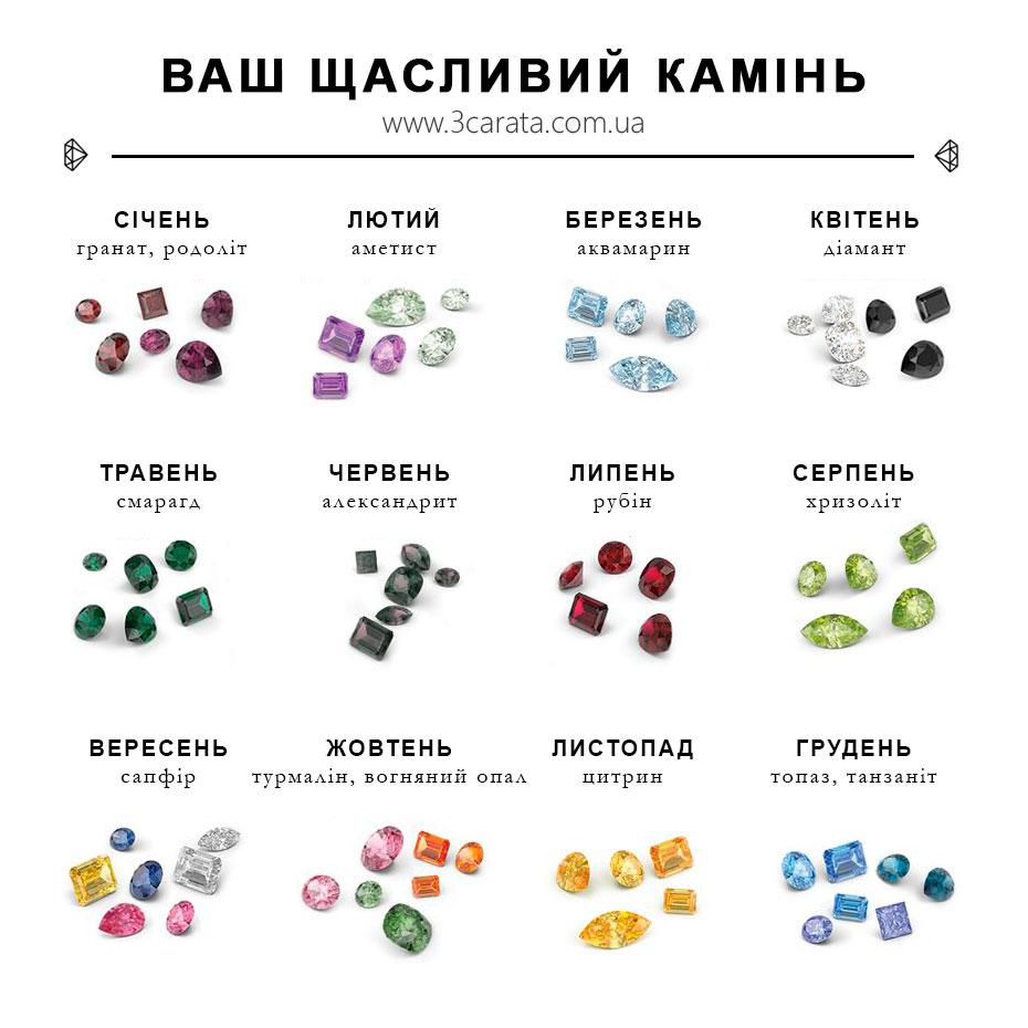 Щасливі дорогоцінні камені вашого Зодіаку 50bdb58ac3e6d