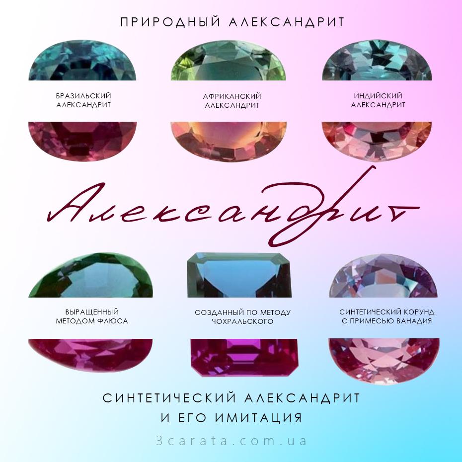 Редкий хамелеон: Александрит. Камень, который меняет цвет