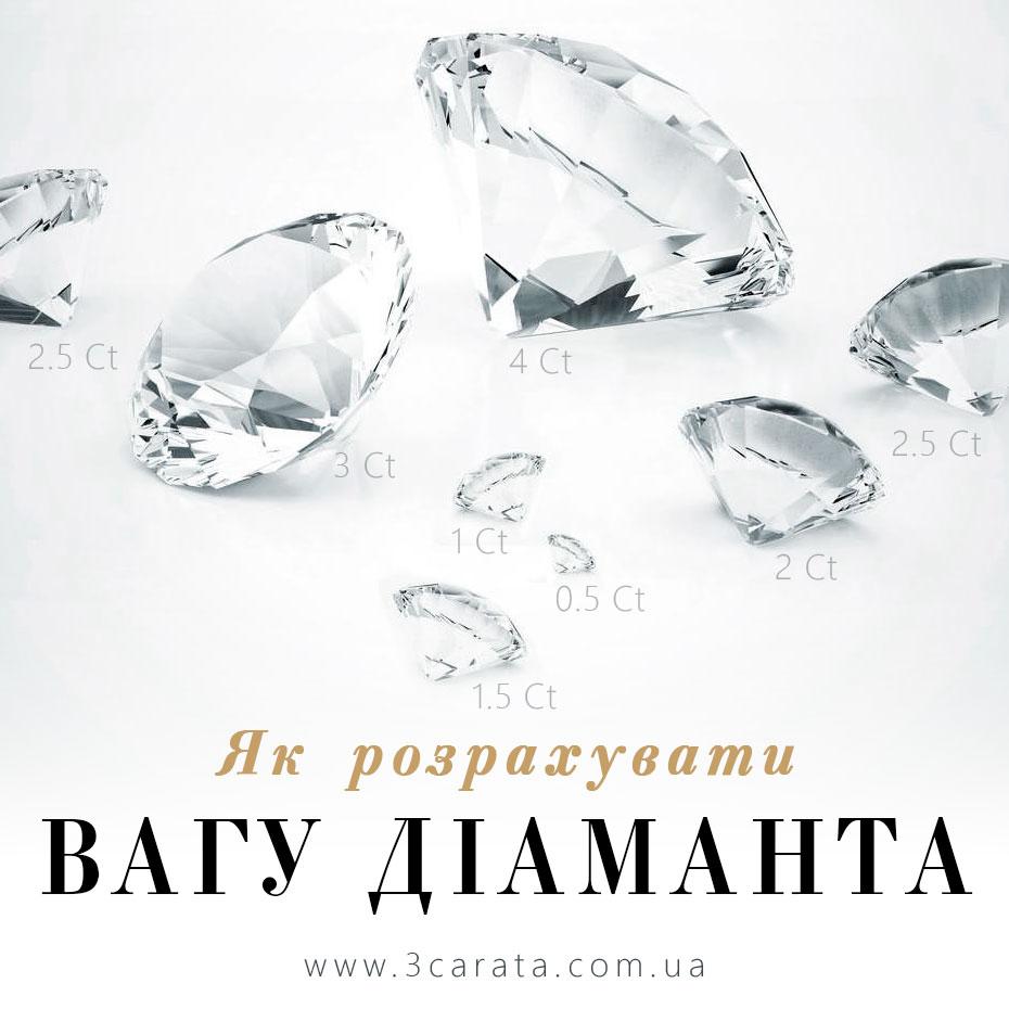 Скільки важить найдорожче: вага діамантів