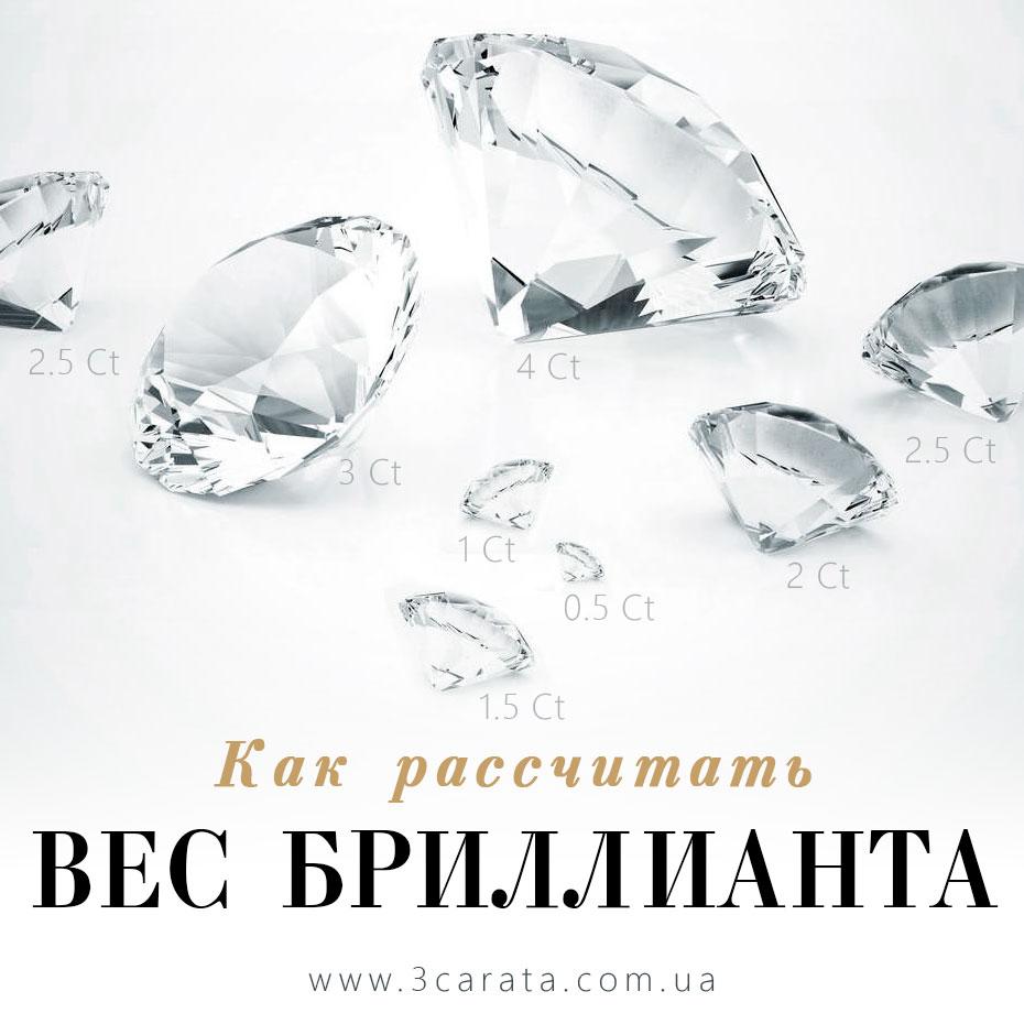 Сколько весит самое дорогое? Вес бриллиантов.