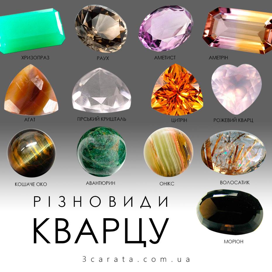 Чарівне різноманіття кварцу: різновиди і кольори