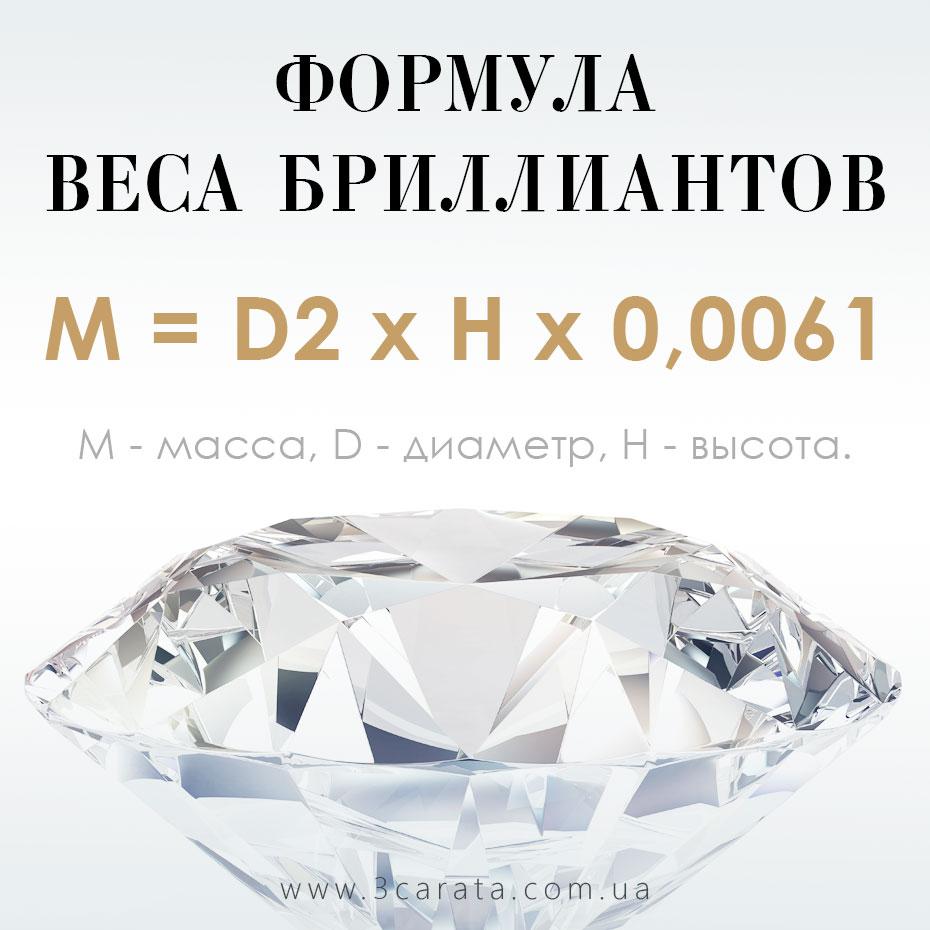 Формула веса бриллиантов Ювелирный интернет-магазин 3Карата