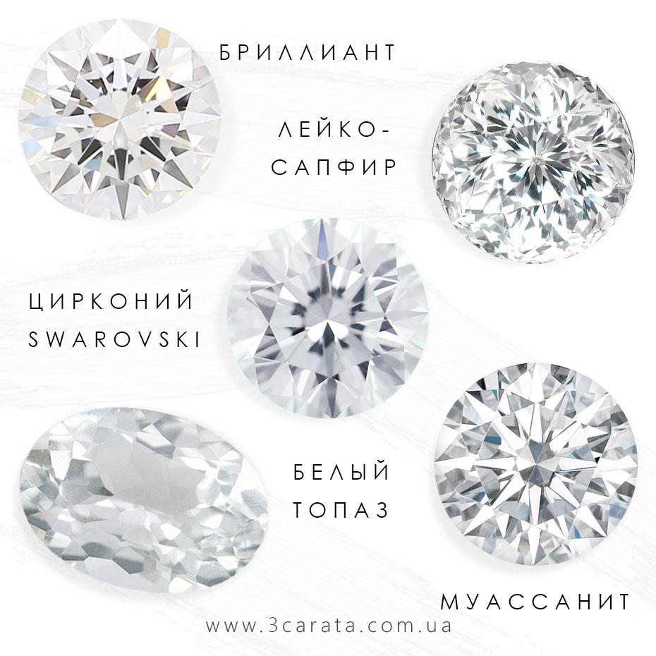 Белые драгоценные камни Ювелирный интернет-магазин 3Карата