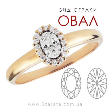 Эксклюзивное кольцо с овальным бриллиантом 'Candy'